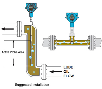 Lube Oil Monitor Mounted in vertical section of pipe. Monitor can also be mounted directly in lube oil reservoir.