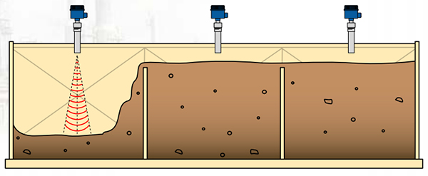 Measuring Drilling Fluid in Mud Tanks