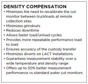 The Case for Density Compensation in Water Cut Monitoring