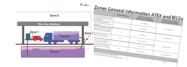 Safety-Zones-General
